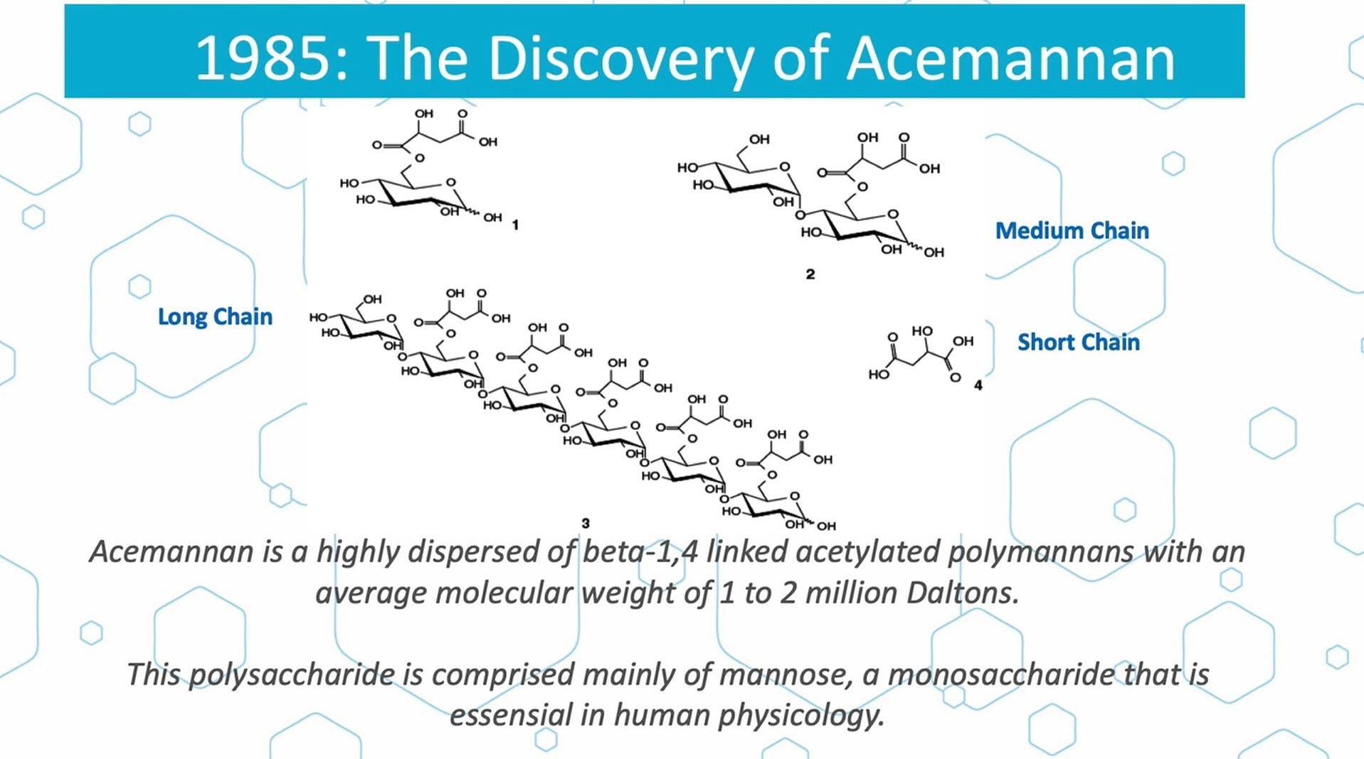 Acemannan benefits